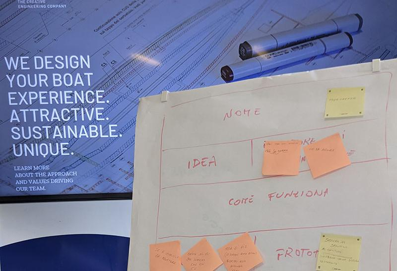 Design Thinking and Yacht Design